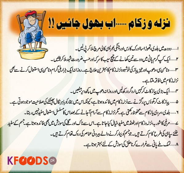 Dr Khurram Tips in Urdu