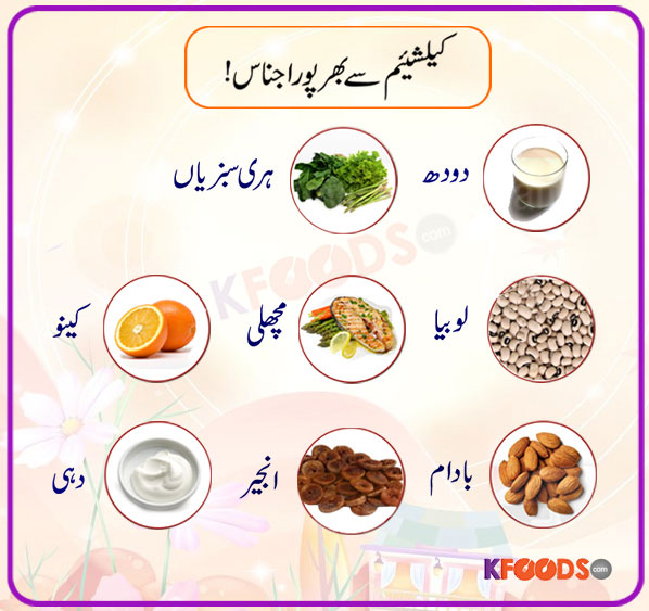 Calcium ki kami ko kaise pura kare health tips Home decoration kaise kare