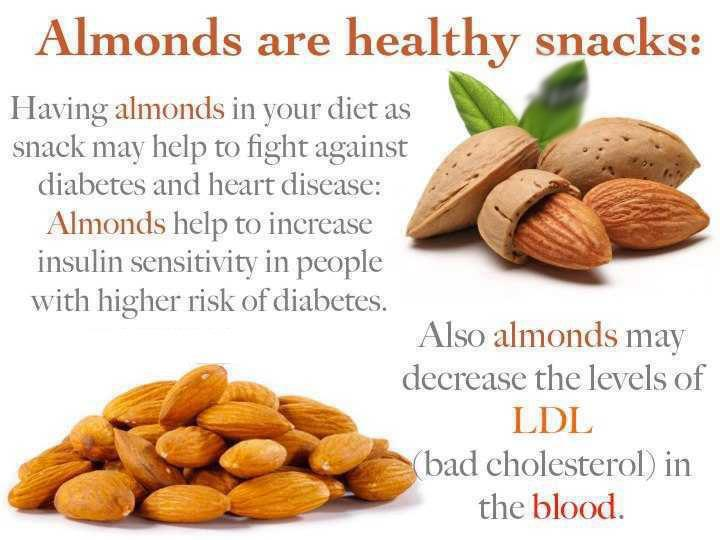 Almonds are Healthy Snacks!