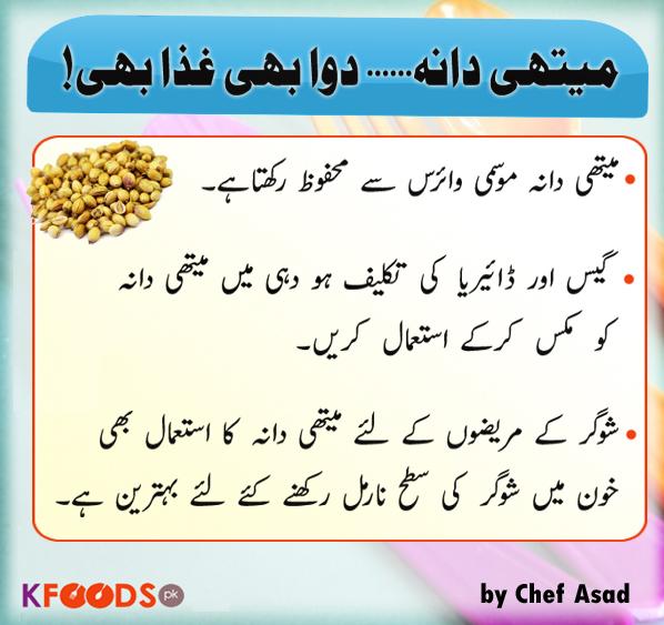 Fenugreek seeds Meaning in urdu میتھی دانہ | Methi dana ...