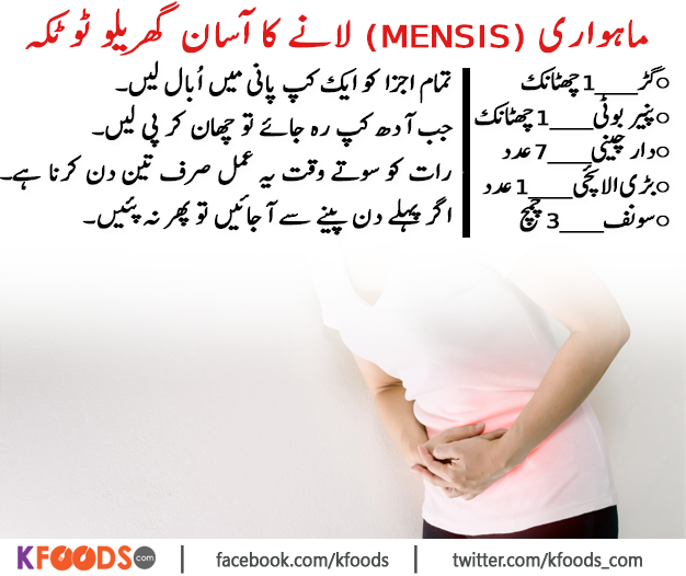 Treatment For Menstrual Problems