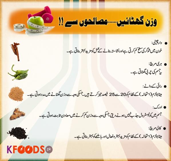 Healthy lose weight breakfast ideas image 1