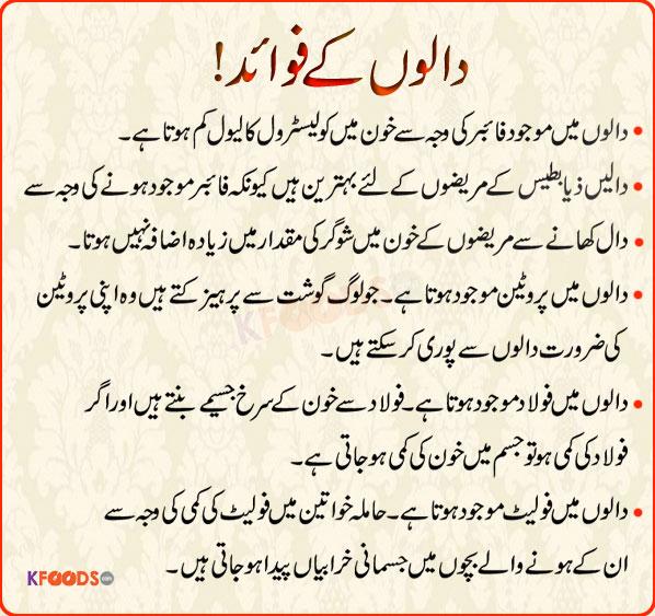 Essay on food and nutrition in urdu