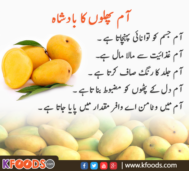 Health Benefits of Eating Mango
