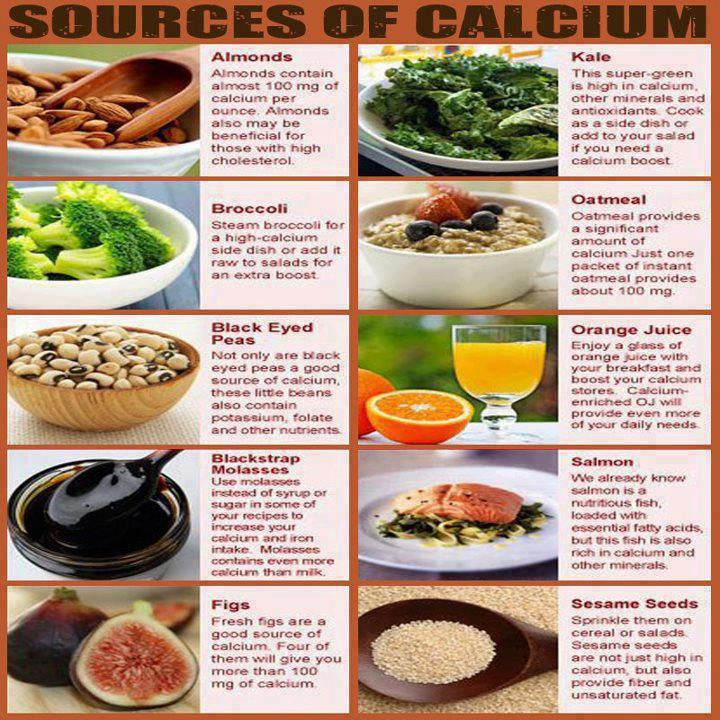 Source of Calcium