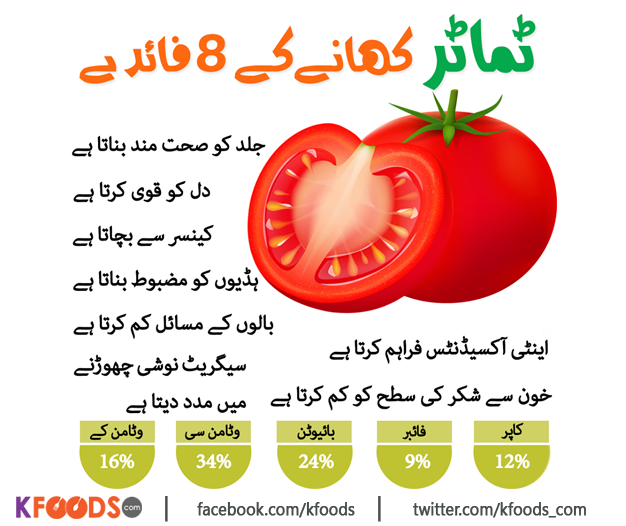 8 Health Benefits Of Eating Tomatoes