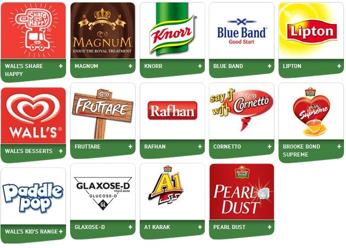 Cefixime Brand Names In Pakistan