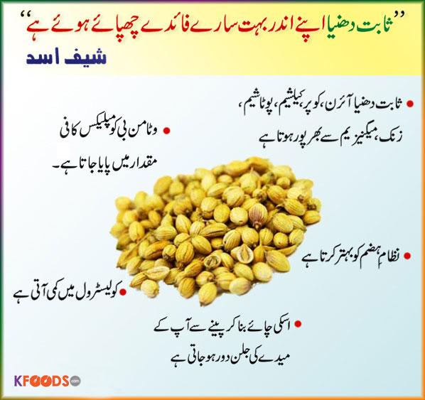Saboot Dhania k Faiday | Food Images kfoods.com